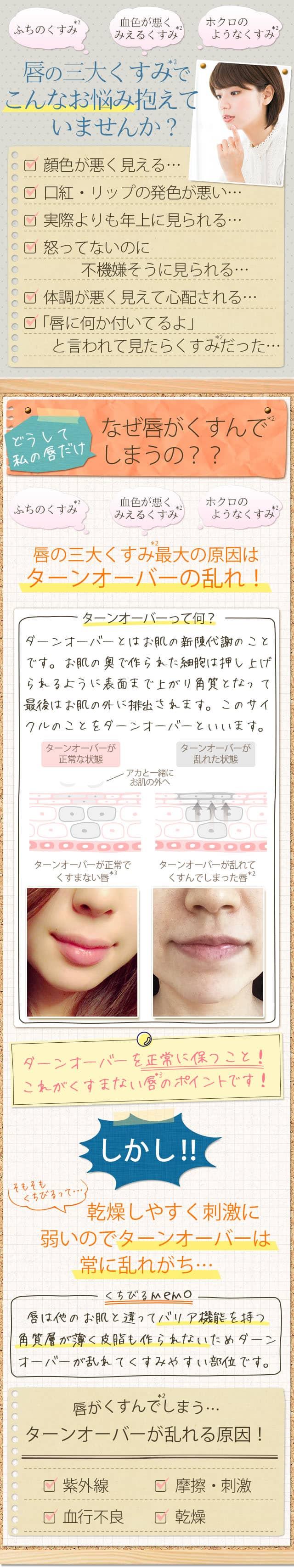 唇の三大くすみでこんなお悩み抱えていませんか?